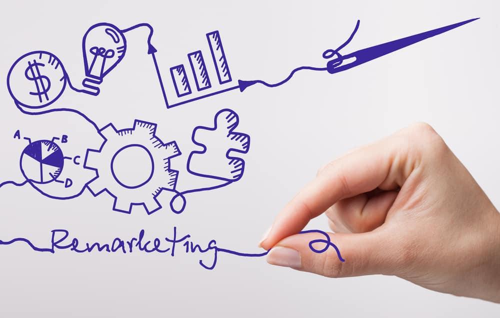 Was ist Remarketing? Definition, Funktionen und Vorteile